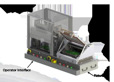 Radio Frequency Shielding for Test Webinar